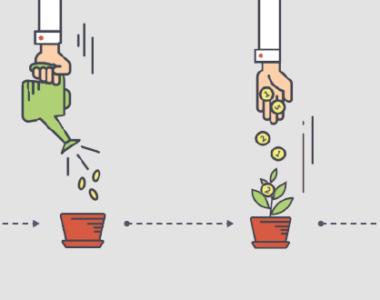 B2B Growth Framework